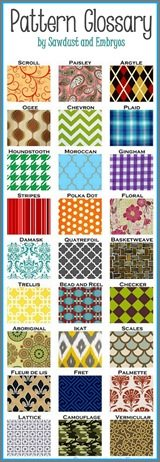 Pattern Glossery {Sawdust and Embryos}
