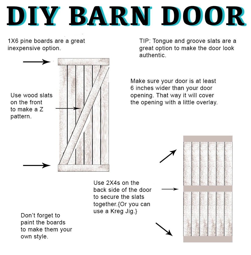 DIY Barn Door Instructions and Hardware All Things Thrifty